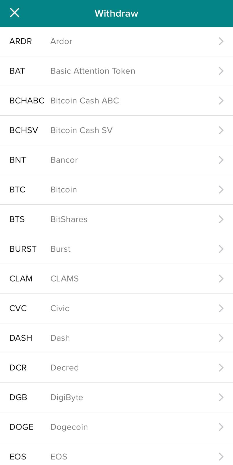 bitcoin trading subreddit