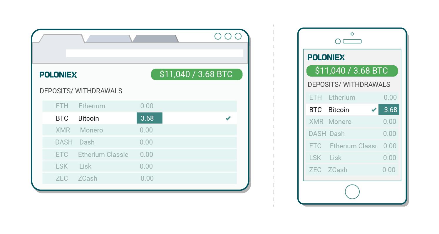 poloniex minimalus indėlis bitcoin)